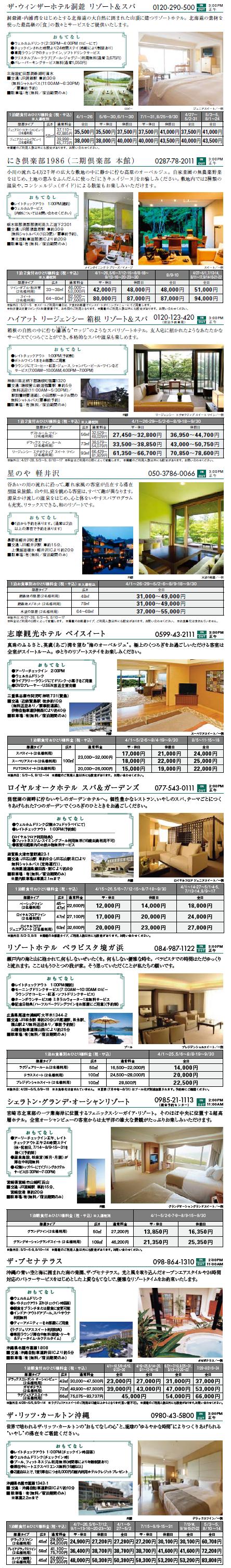 Resoet Hotel Plan