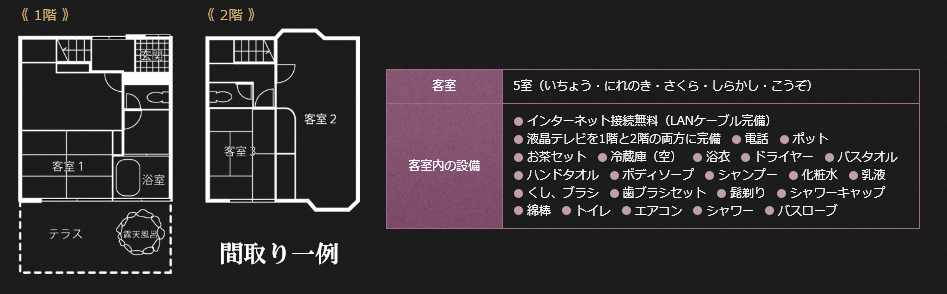 Nanakawa madori