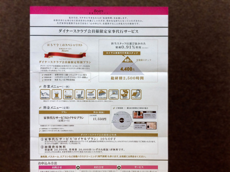 ginza diners shiseido parlour ticket 201706 4