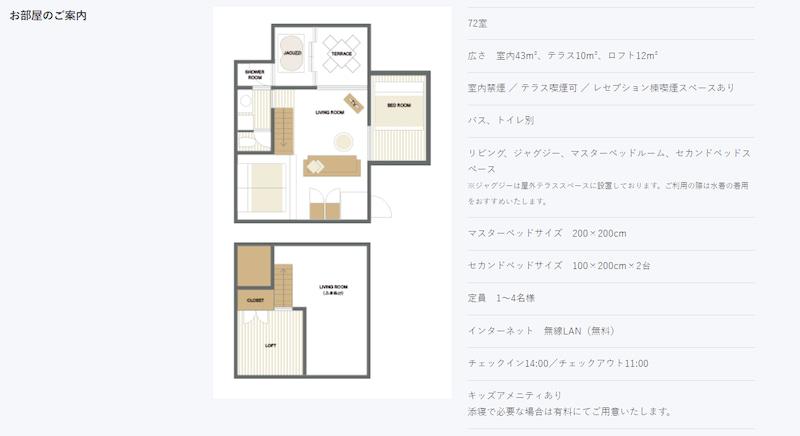 Allamanda Imgya Coral Village room plan